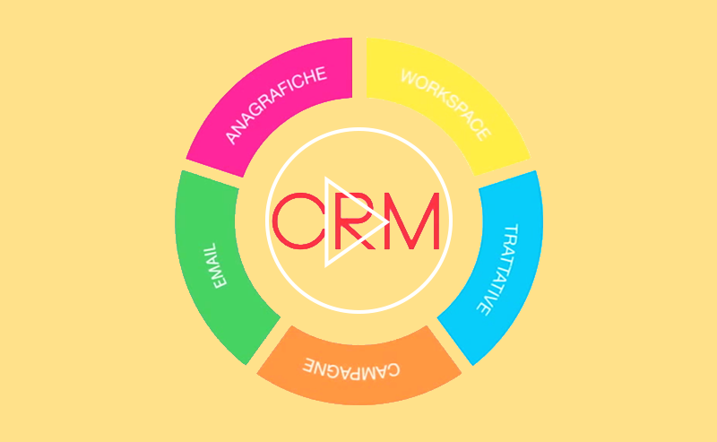 software-crm-gestione-commerciale