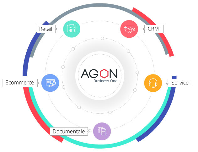 software-gestionale-agon-web